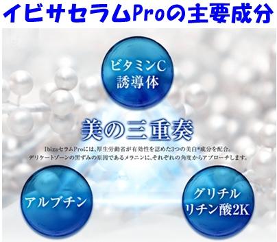イビサセラムProの有用成分